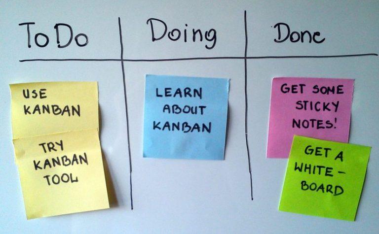 Kanban Model - Conversant Technologies